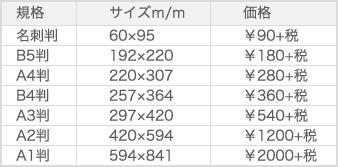 ラミネート料金表